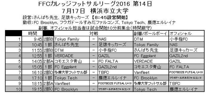 CFL第14日7月17日横浜市立大学.JPG