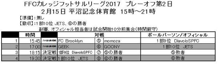 プレーオフ第2日2月15日平沼決定.JPGのサムネール画像のサムネール画像