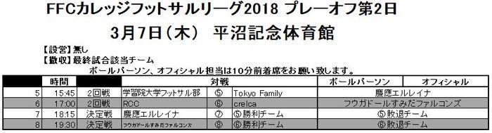 プレーオフ第2日3月7日平沼記念体育館決定版.JPG