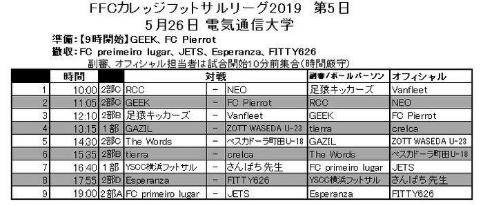 第5日5月26日電通大.JPG
