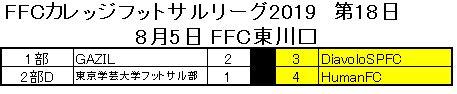 第18日8月5日結果.JPG