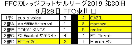 第30日9月28日結果.JPG