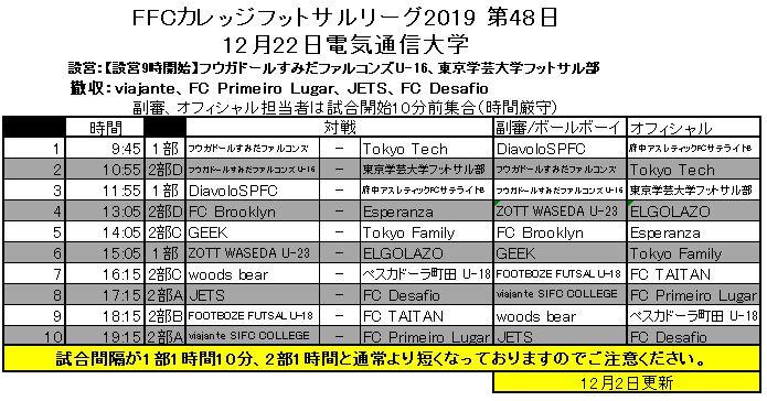 第48日12月22日電気通信大学更新.JPG